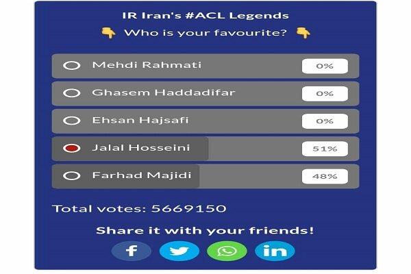 سیدجلال حسینی برترین اسطوره ایرانی لیگ قهرمانان آسیاشد