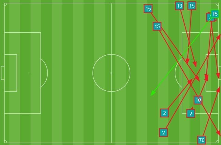 تحلیل AFC از پیروزی آسان پرسپولیس +تصاویر