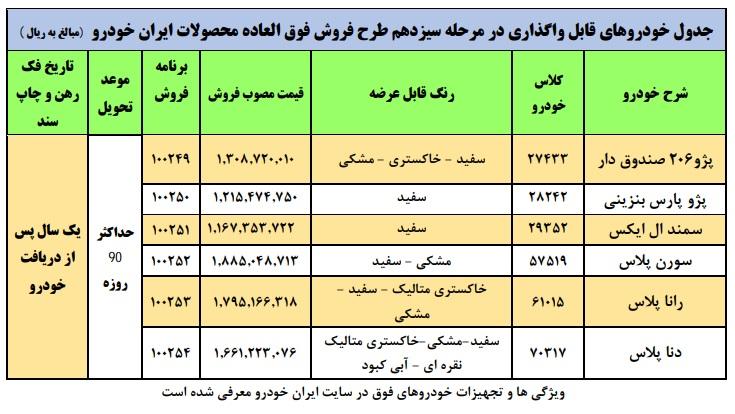 قرعه کشی ایران خودرو