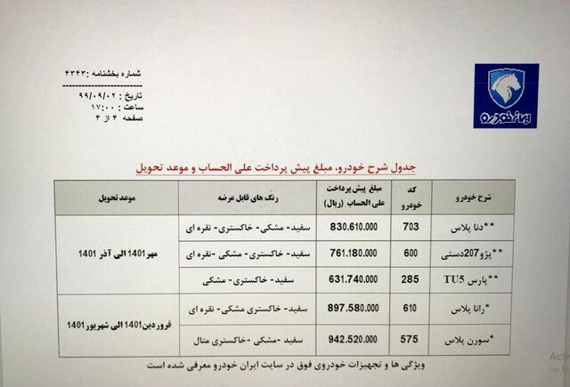 آغاز پیش فروش جدید ایران خودرو امروز 3 آذر 99 + لینک ثبت نام و جدول قیمت