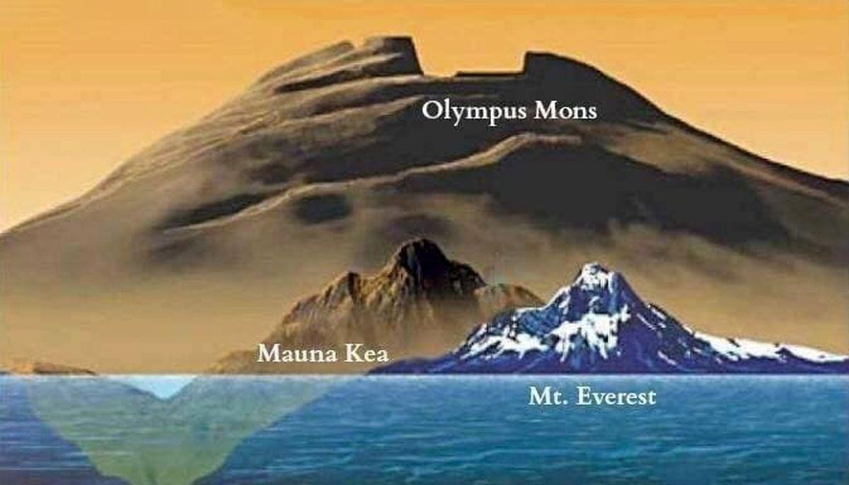 ارتفاع کوهی در مریخ سه برابر اورست +عکس