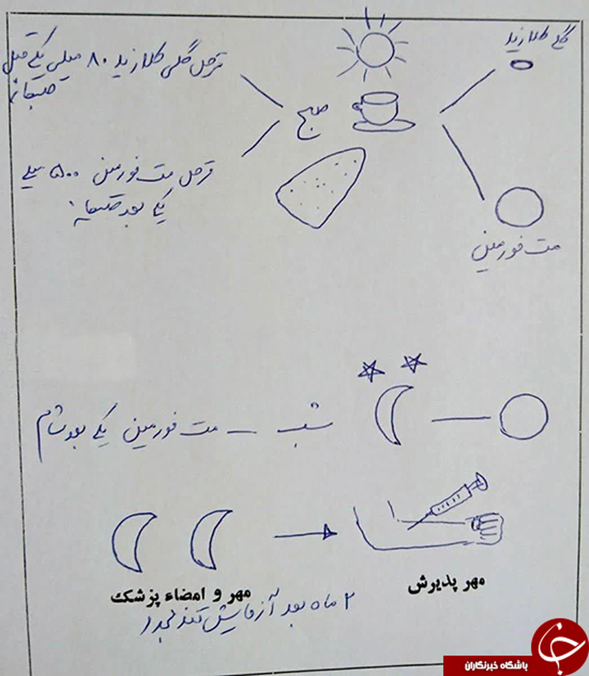 نسخه جالب پزشک ایرانی برای بیمار بی سواد+عکس