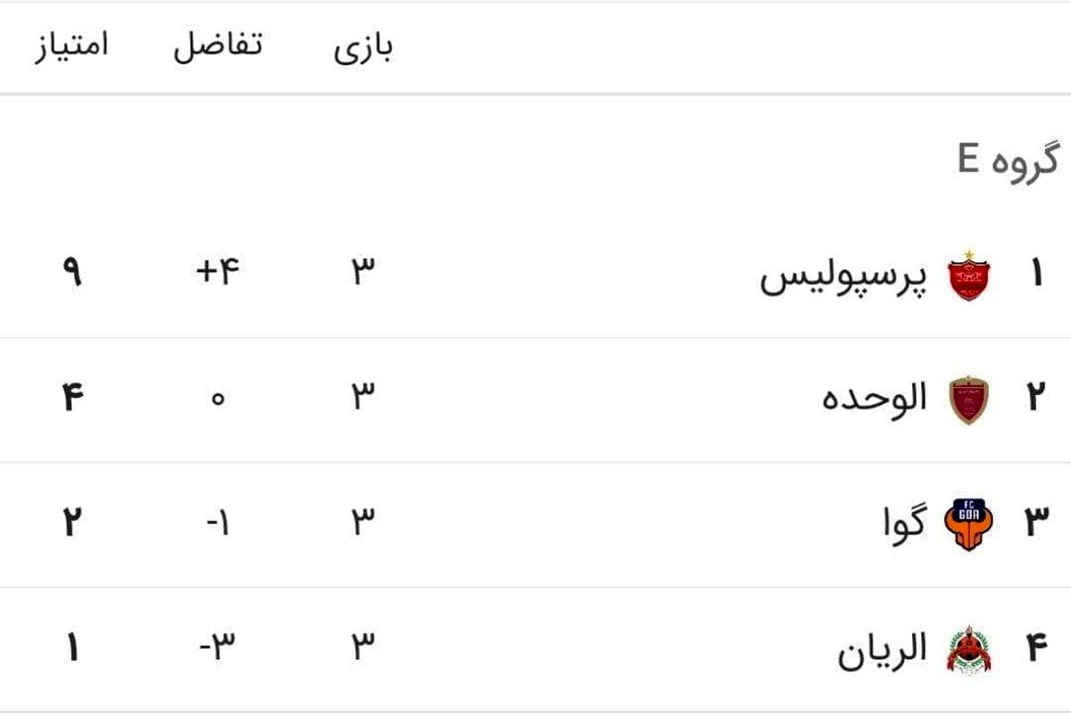 جدول گروه پنجم لیگ قهرمانان آسیا