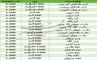 ثبات قیمتها در بازار لبنیات +جدول