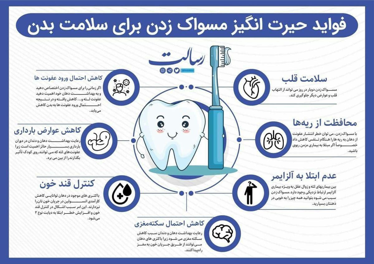 فواید حیرت انگیز مسواک زدن برای سلامت بدن