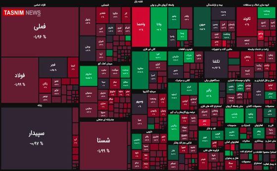 شاخص منفی بورس و ناامیدی سهامداران