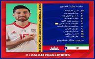ترکیب تیم ملی ایران برای بازی با کامبوج/ بازی ساعت ۱۹